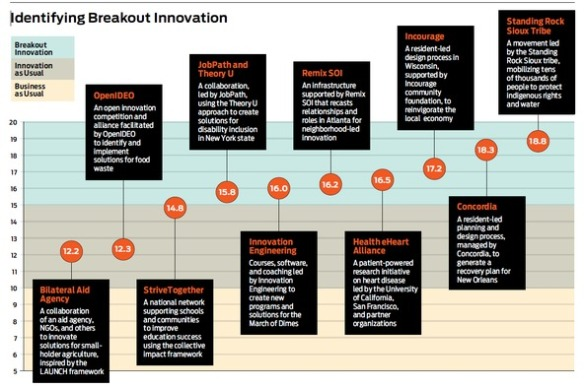 breakout_innovation2png